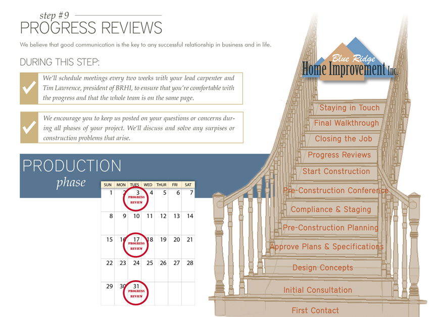 Step 9: Progress Reviews
