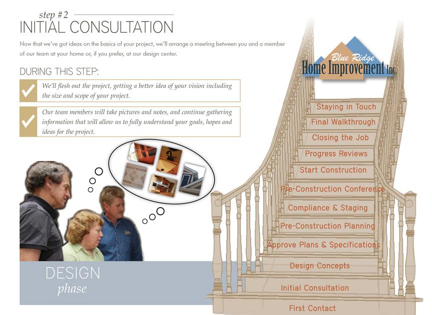Step 2: Initial Consultation