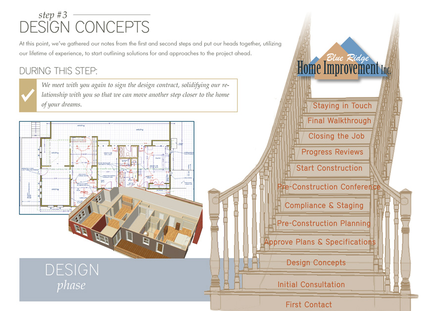 Step 3: Design Concepts