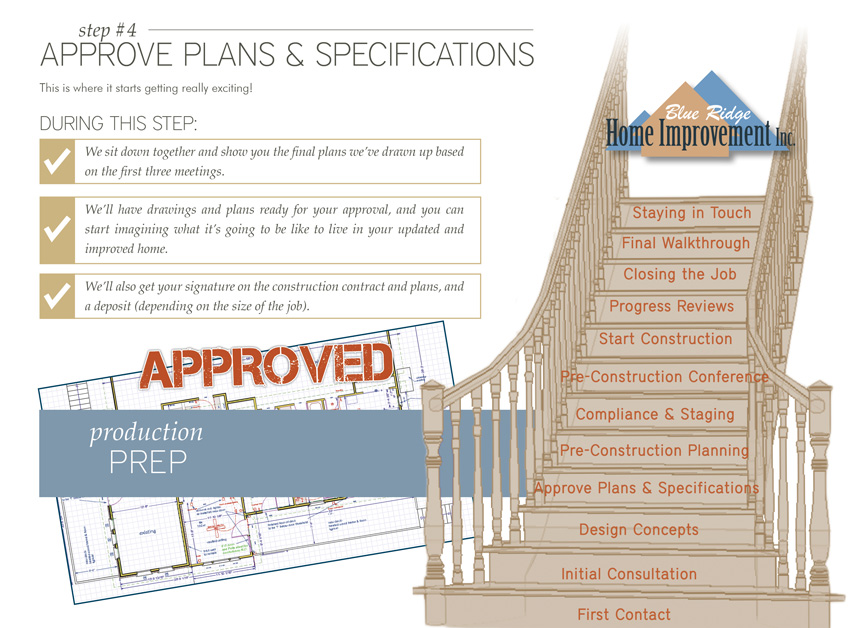Step 4: Approve Plans & Specifications